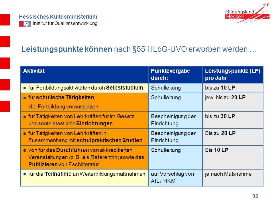 Leistungspunkte können nach §55 HLbG-UVO erworben werden …