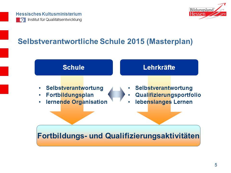 Selbstverantwortliche Schule 2015 (Masterplan)