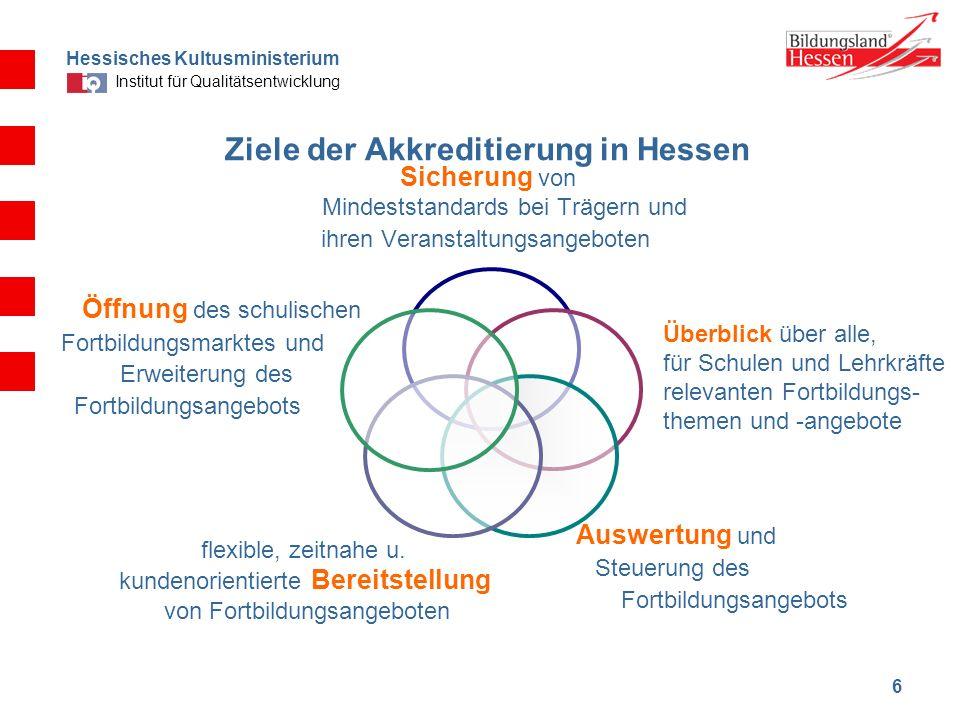 Ziele der Akkreditierung in Hessen