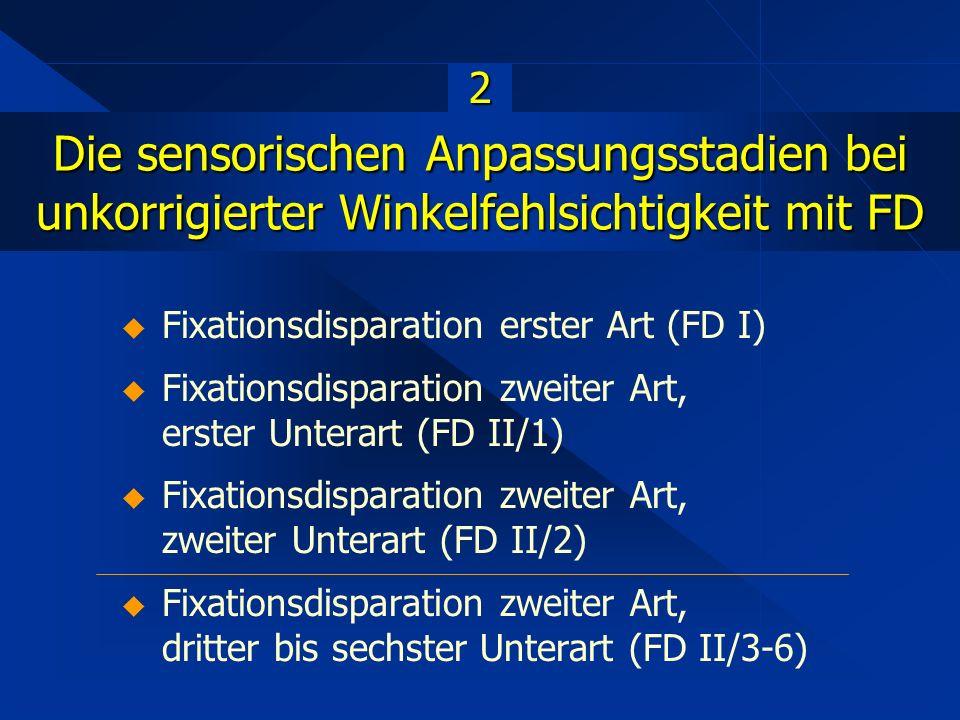 2 Die sensorischen Anpassungsstadien bei unkorrigierter Winkelfehlsichtigkeit mit FD. Fixationsdisparation erster Art (FD I)