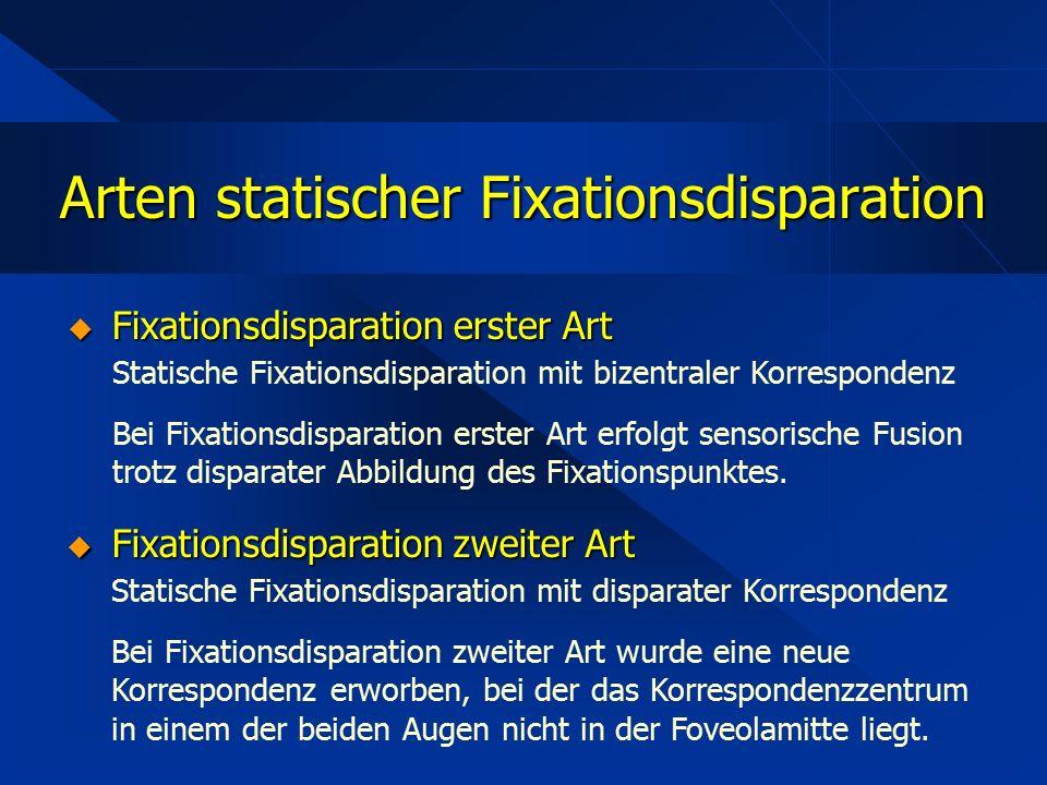 Arten statischer Fixationsdisparation