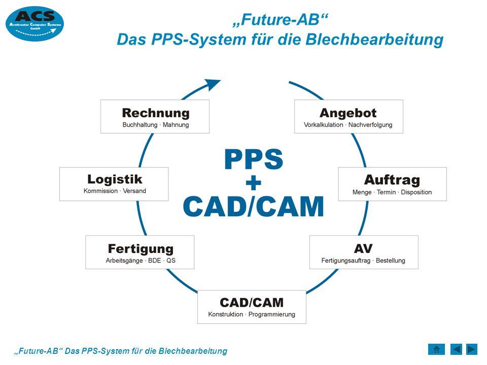 """""""Future-AB Das PPS-System für die Blechbearbeitung"""