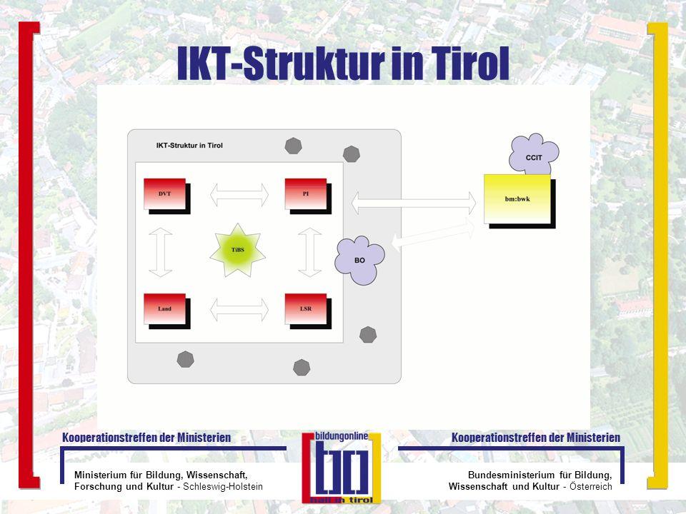 IKT-Struktur in Tirol