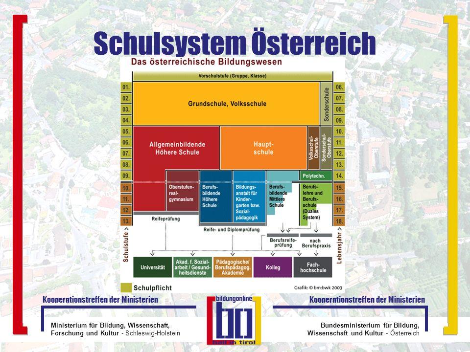 Schulsystem Österreich
