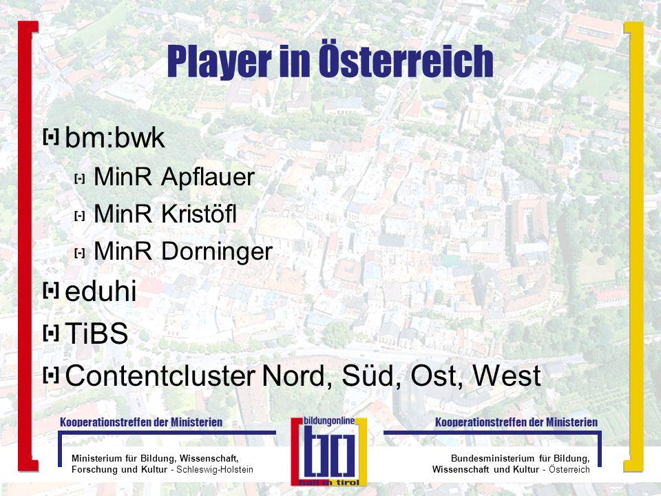 Player in Österreich bm:bwk eduhi TiBS