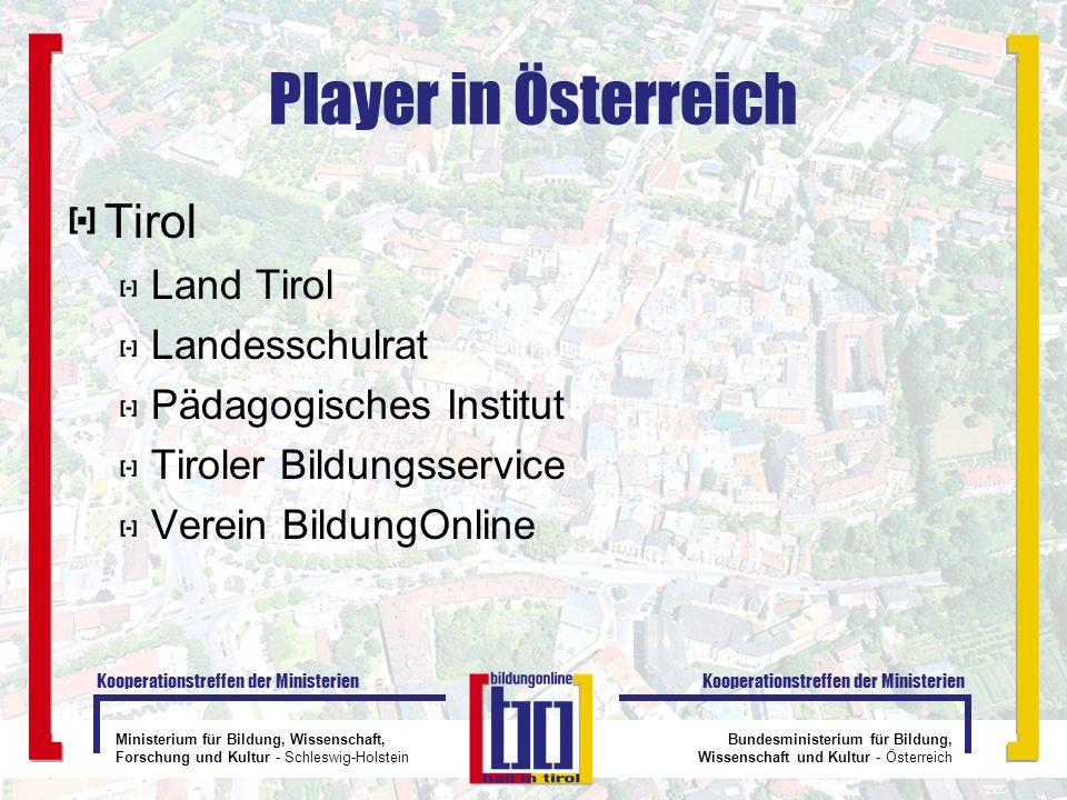 Player in Österreich Tirol Land Tirol Landesschulrat