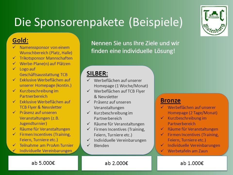 Die Sponsorenpakete (Beispiele)