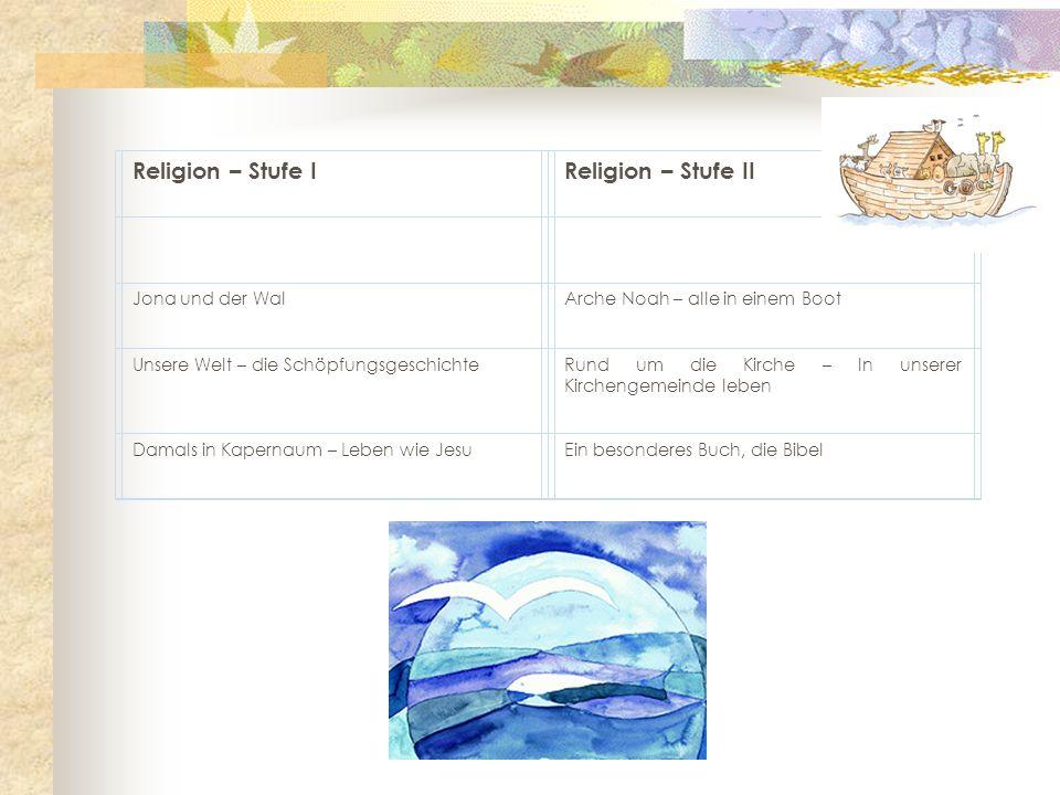 Religion – Stufe I Religion – Stufe II Jona und der Wal