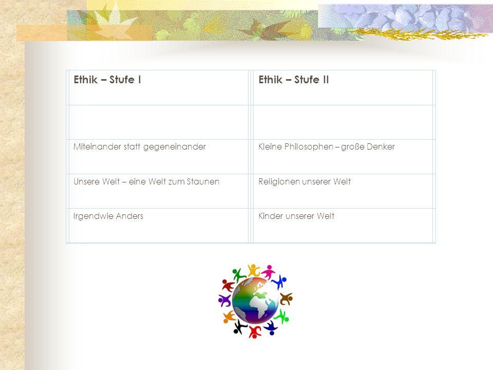 Ethik – Stufe I Ethik – Stufe II Miteinander statt gegeneinander