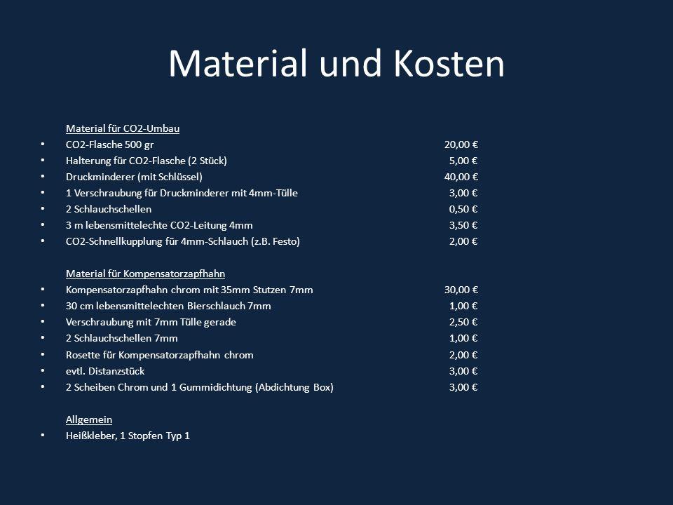 Material und Kosten Material für CO2-Umbau CO2-Flasche 500 gr 20,00 €