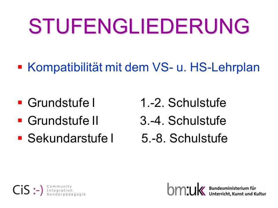 STUFENGLIEDERUNG Kompatibilität mit dem VS- u. HS-Lehrplan