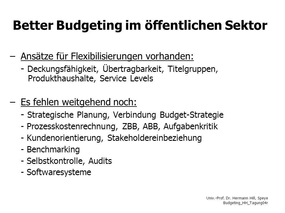 Better Budgeting im öffentlichen Sektor