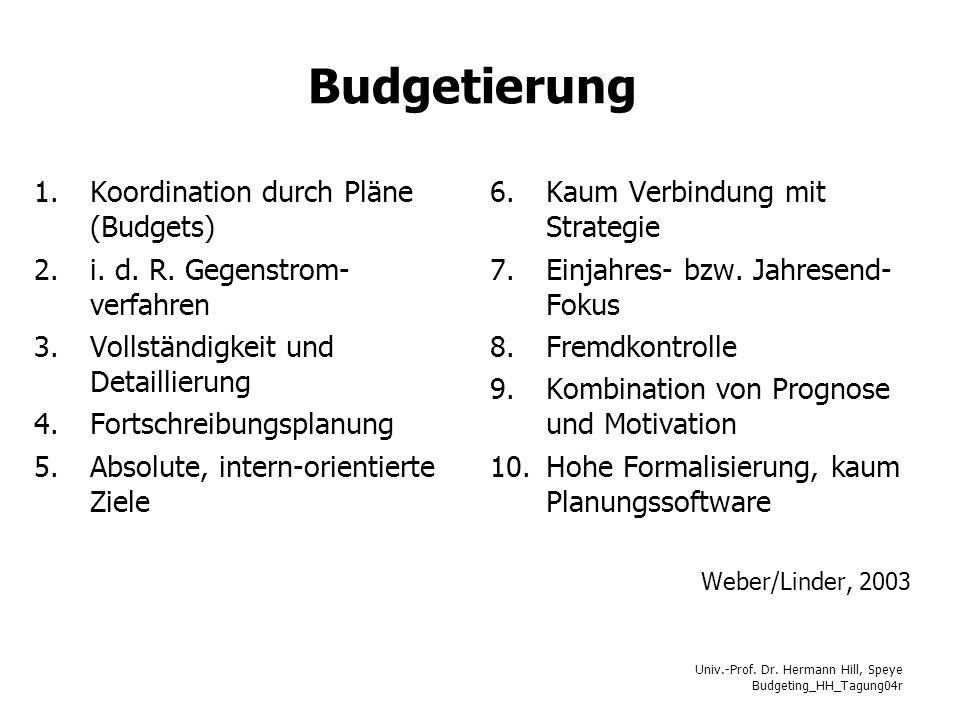 Budgetierung Koordination durch Pläne (Budgets)