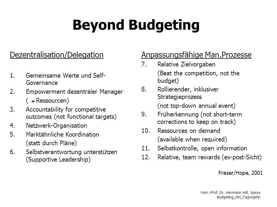 Beyond Budgeting Dezentralisation/Delegation