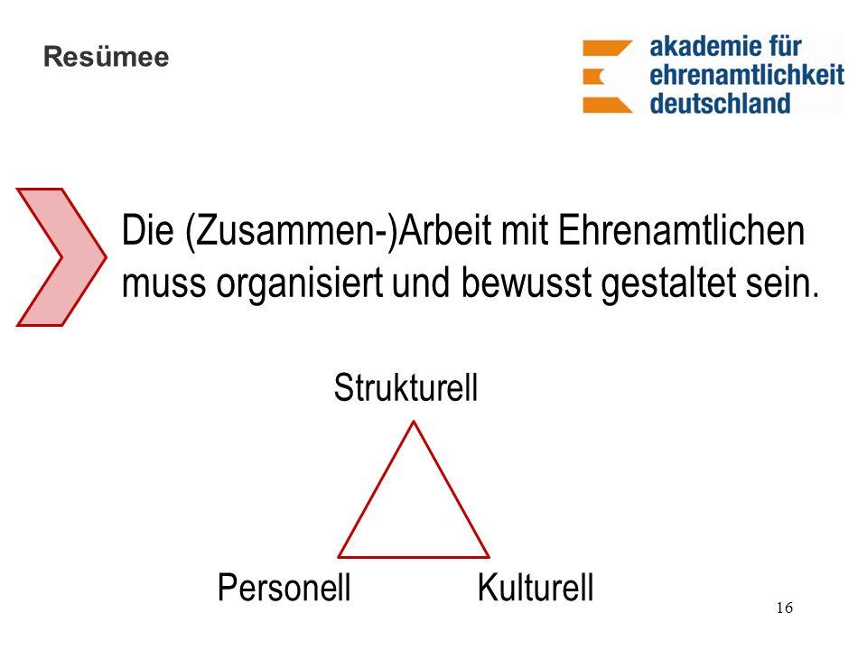 Resümee Die (Zusammen-)Arbeit mit Ehrenamtlichen muss organisiert und bewusst gestaltet sein. Strukturell.