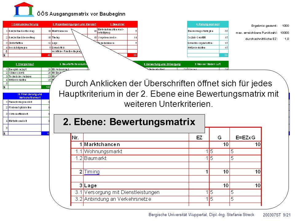 2. Ebene: Bewertungsmatrix