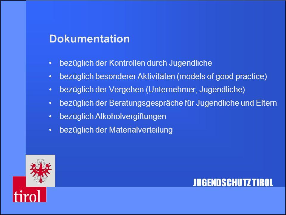 Dokumentation JUGENDSCHUTZ TIROL