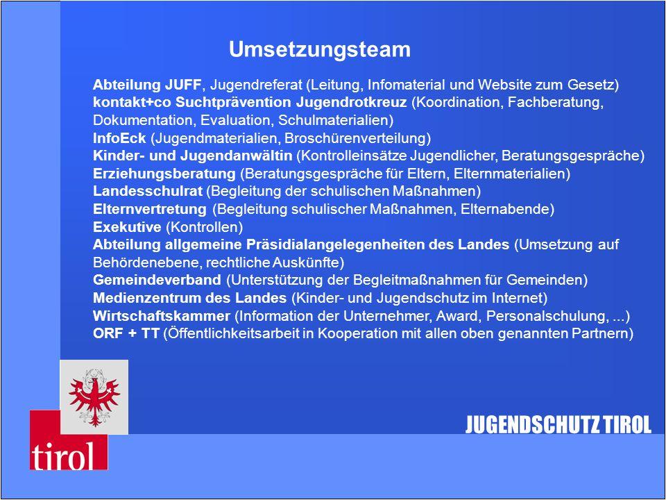 Umsetzungsteam JUGENDSCHUTZ TIROL