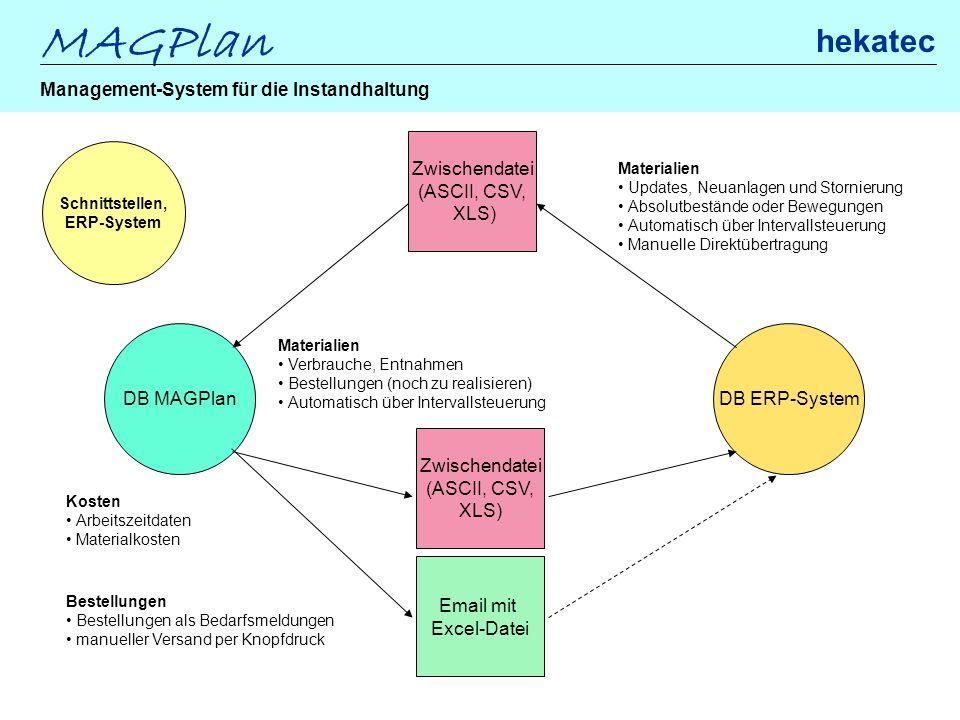 Schnittstellen, ERP-System