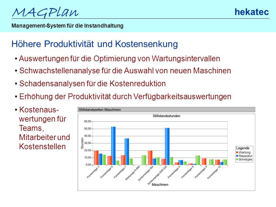 Höhere Produktivität und Kostensenkung