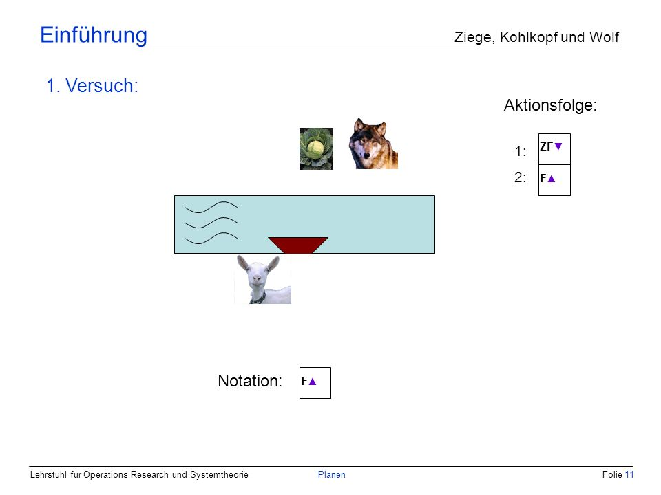 Einführung Ziege, Kohlkopf und Wolf