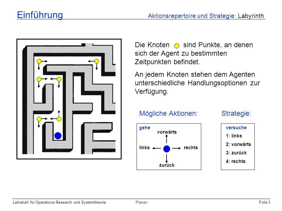 Einführung Aktionsrepertoire und Strategie: Labyrinth