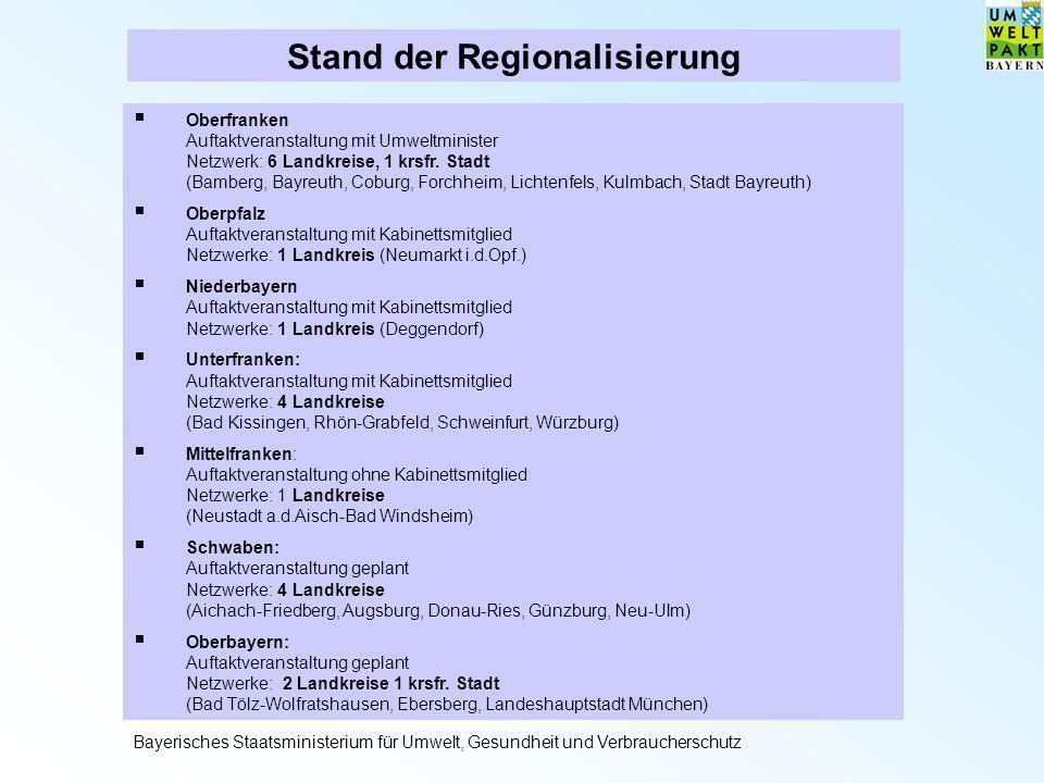 Stand der Regionalisierung