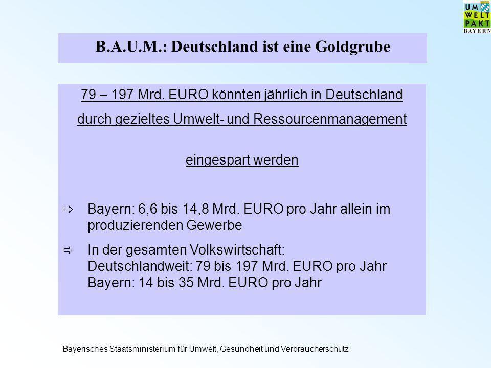 B.A.U.M.: Deutschland ist eine Goldgrube