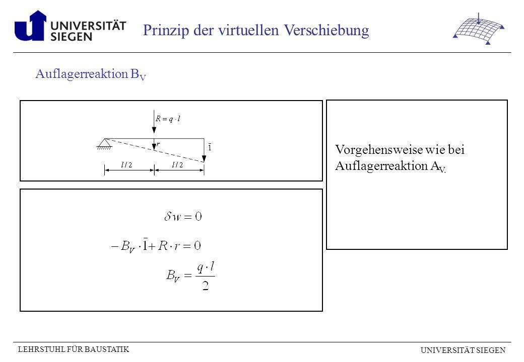 Auflagerreaktion BV Vorgehensweise wie bei Auflagerreaktion AV.