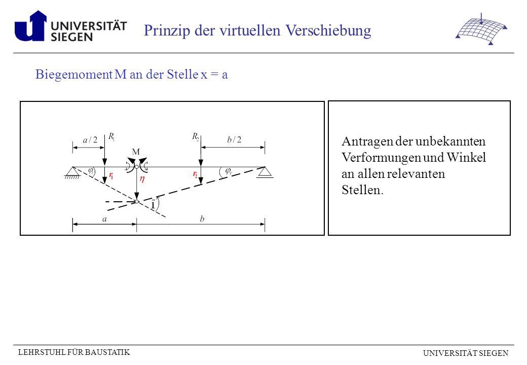 Biegemoment M an der Stelle x = a