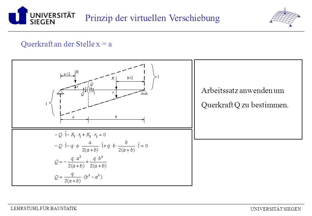 Querkraft an der Stelle x = a