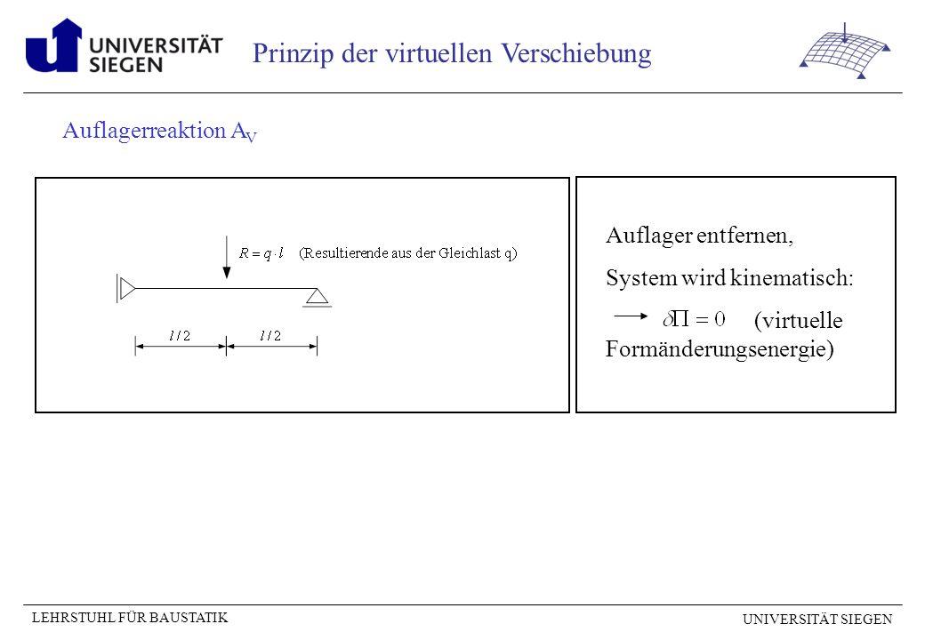 Auflagerreaktion AV Auflager entfernen, System wird kinematisch: (virtuelle Formänderungsenergie)