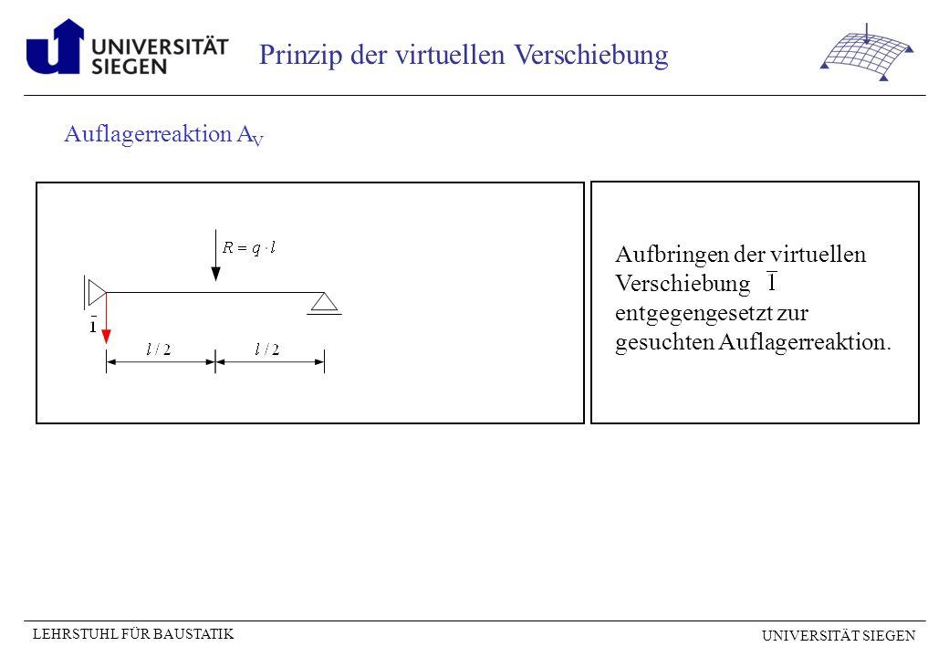 Auflagerreaktion AV Aufbringen der virtuellen Verschiebung entgegengesetzt zur gesuchten Auflagerreaktion.