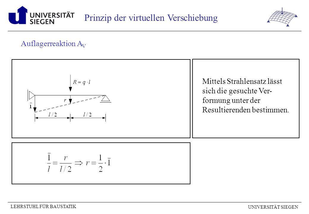 Auflagerreaktion AV Mittels Strahlensatz lässt. sich die gesuchte Ver- formung unter der.