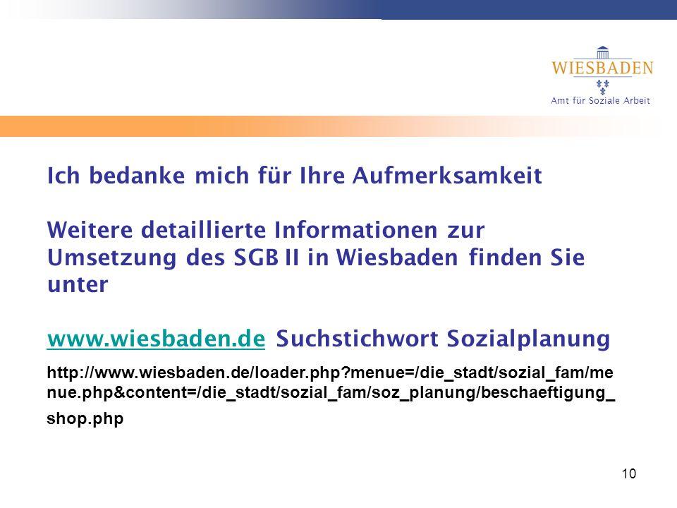 Ich bedanke mich für Ihre Aufmerksamkeit Weitere detaillierte Informationen zur Umsetzung des SGB II in Wiesbaden finden Sie unter www.wiesbaden.de Suchstichwort Sozialplanung