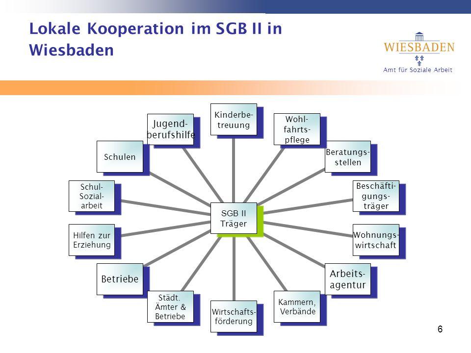 Lokale Kooperation im SGB II in Wiesbaden