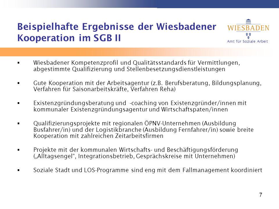 Beispielhafte Ergebnisse der Wiesbadener Kooperation im SGB II