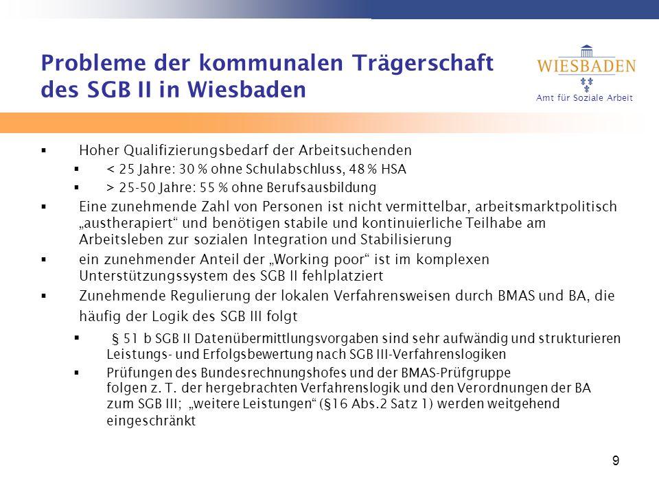 Probleme der kommunalen Trägerschaft des SGB II in Wiesbaden