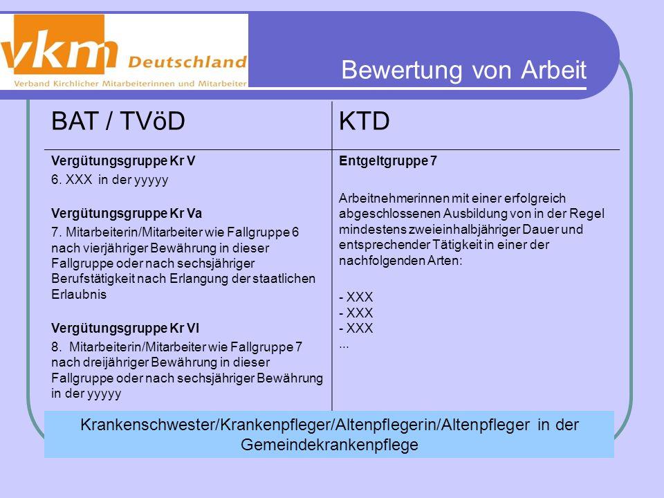 Bewertung von Arbeit BAT / TVöD KTD