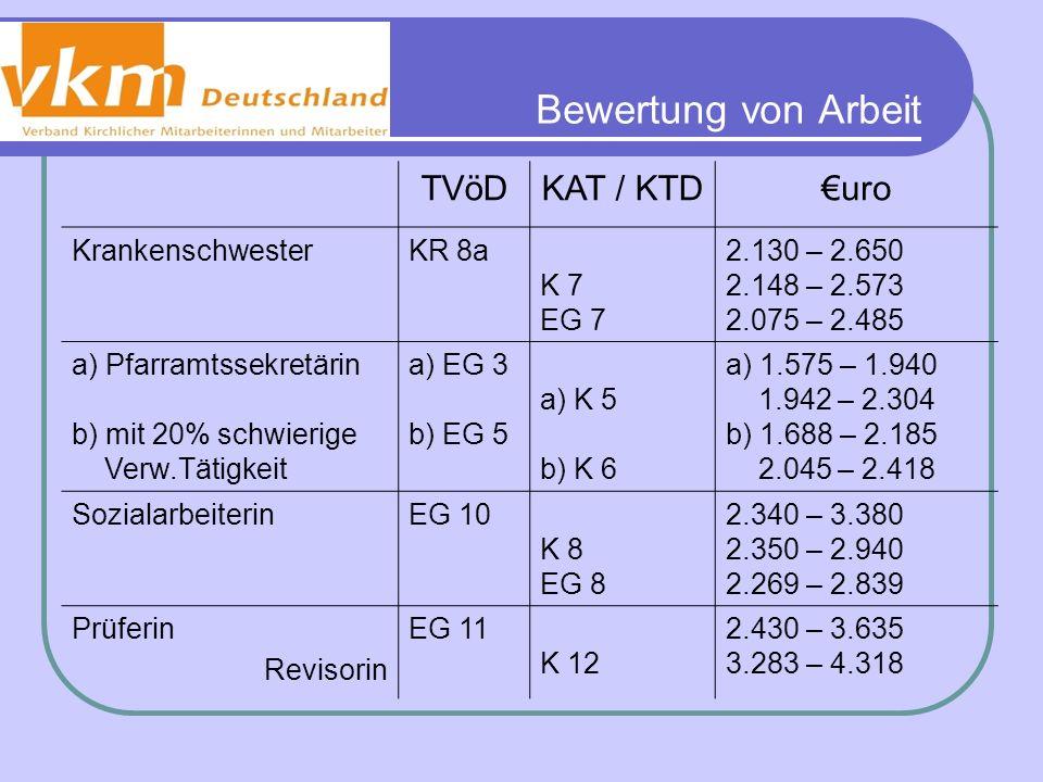 Bewertung von Arbeit TVöD KAT / KTD €uro Krankenschwester KR 8a