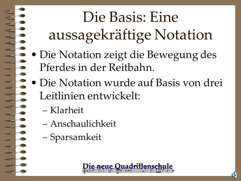 Die Basis: Eine aussagekräftige Notation