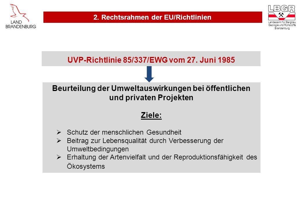 UVP-Richtlinie 85/337/EWG vom 27. Juni 1985