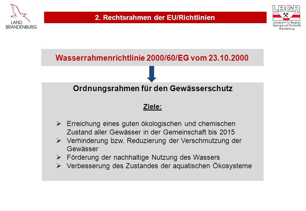 Wasserrahmenrichtlinie 2000/60/EG vom 23.10.2000