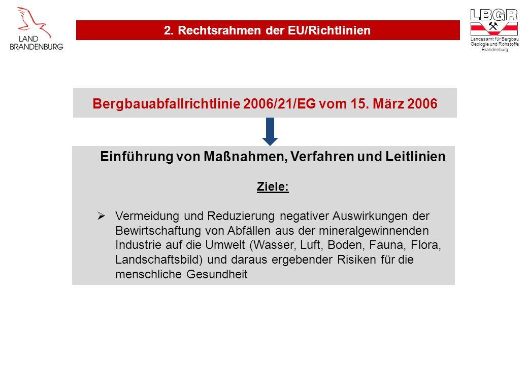 Bergbauabfallrichtlinie 2006/21/EG vom 15. März 2006