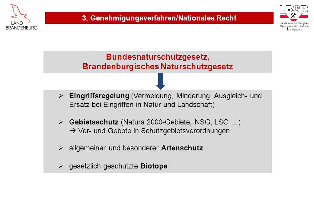 Bundesnaturschutzgesetz, Brandenburgisches Naturschutzgesetz