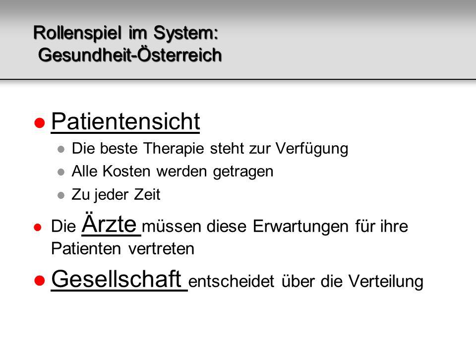Rollenspiel im System: Gesundheit-Österreich