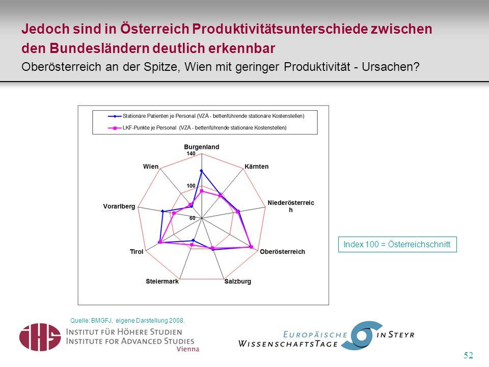 Jedoch sind in Österreich Produktivitätsunterschiede zwischen