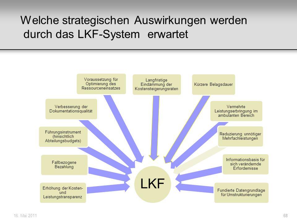 Welche strategischen Auswirkungen werden durch das LKF-System erwartet
