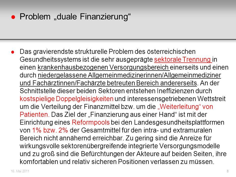 """Problem """"duale Finanzierung"""