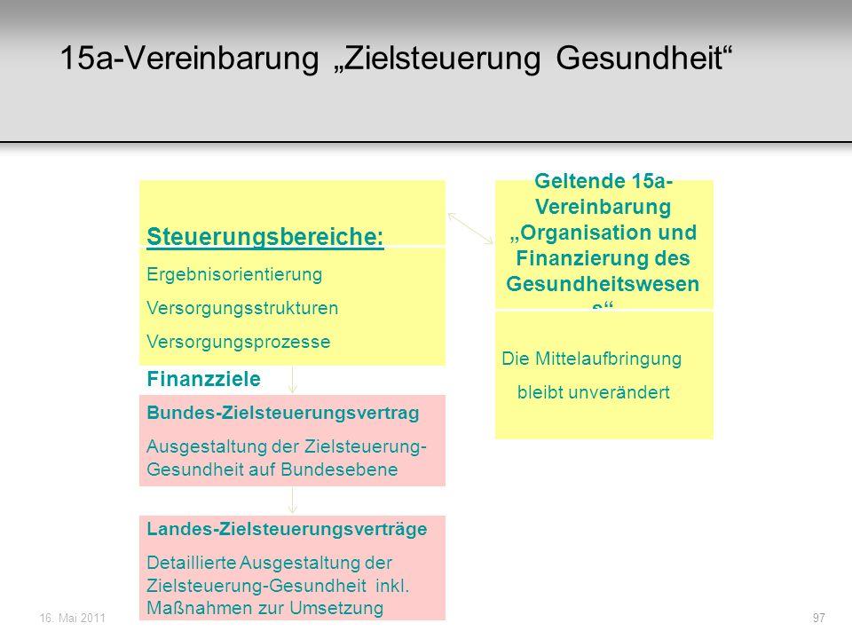 """15a-Vereinbarung """"Zielsteuerung Gesundheit"""